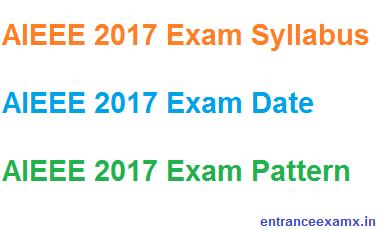 AIEEE 2017 Syllabus PDF