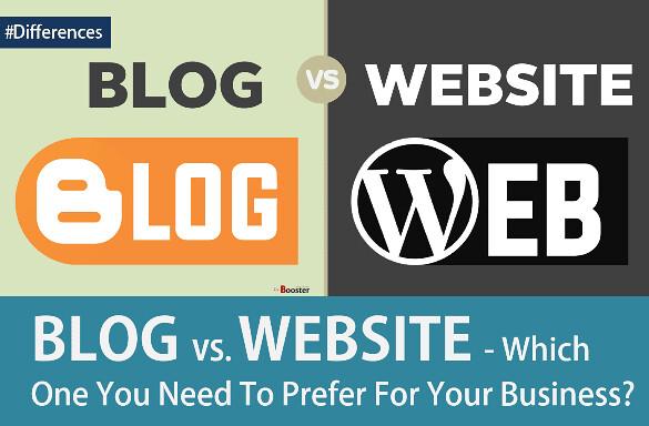 Blogger vs WordPress? Which is the best platform for blogging