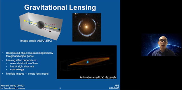 HOLiCOW uses gravitational lensing to measure Hubble constant (Source: K. Wong, APS April 2020 meeting)