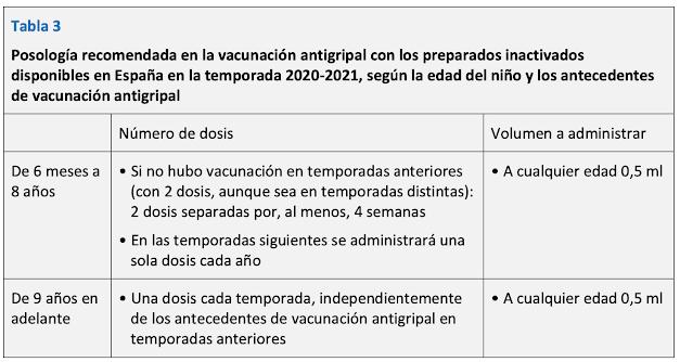 Comité Asesor de Vacunas de la AEP (CAV-AEP)