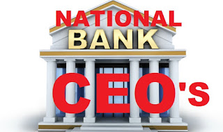 India Bank CEO list updated 2020