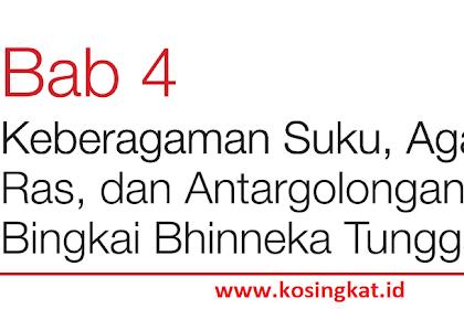 Kunci Jawaban PKN Kelas 7 Halaman 113 Uji Kompetensi 4