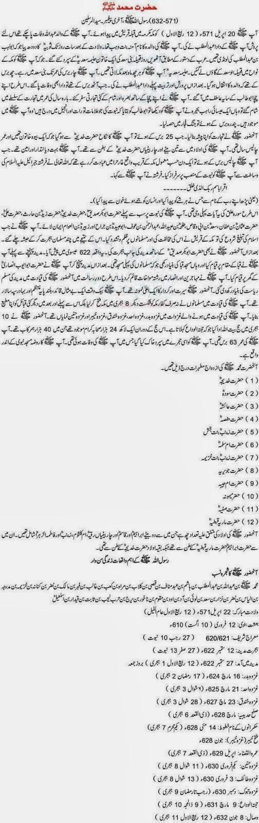 it ilm com news entertainment tips health tips islamic  hazrat muhammad p b u h life history in urdu prophet muhammad p b u h history in urdu hazrat muhammad p b u h history hazrat muhammad p b u h life