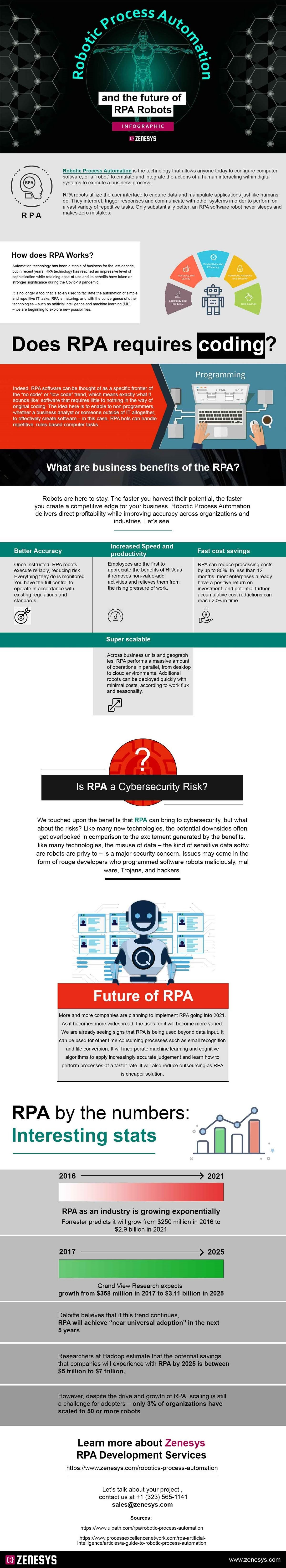 robotic-process-automation-and-the-future-of-rpa-robots-infographic