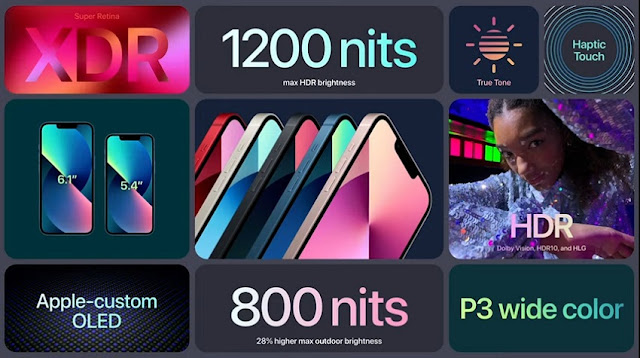 iphone-13-colours-and-specs