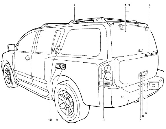 Manual Download: 2006 Nissan Armada Owner's manual
