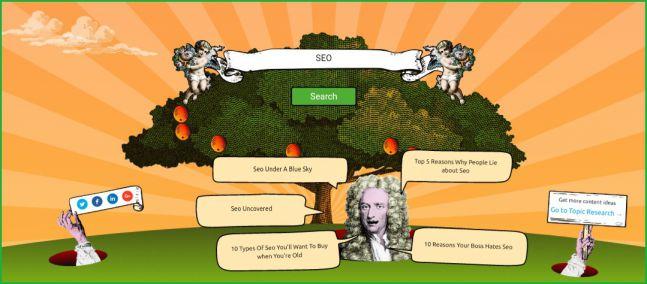 SEMrush-content-ideas-generator
