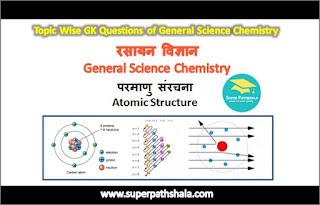 परमाणु संरचना GK Questions Set 1