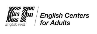 Mengenal EF adults kursus bahasa inggris profesional di Indonesia