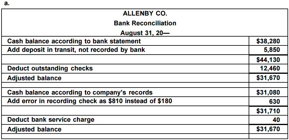 Accounting Q and A: EX 8-18 Bank reconciliation