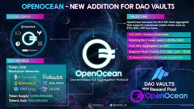 Nền tảng OpenOcean phát airdrop token OOE