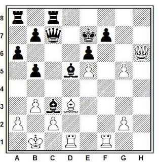 Posición de la partida de ajedrez Gaia - Korgi (Jaipur 1992)