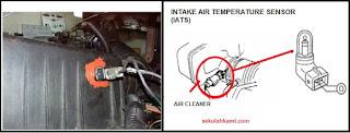 letak intake air temperature sensor