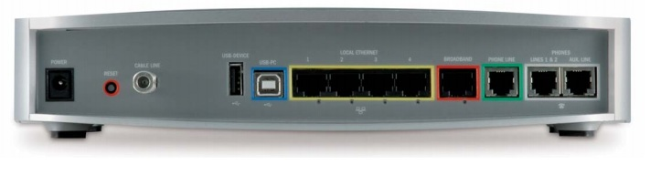 Uverse Broadband Flashing Red Images Att Green Power Light