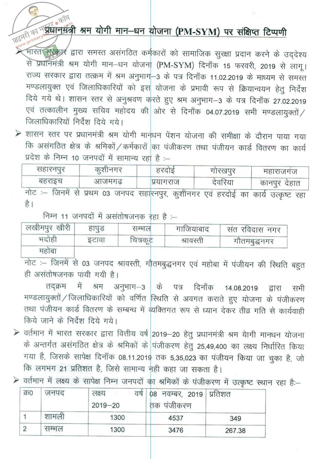 प्रधानमंत्री श्रम योगी मानधन योजना एवं नेशनल पेंशन योजना से पात्र लाभार्थियों को आच्छादित किये जाने के सम्बन्ध में -4