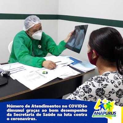 Numeros de atendimentos no Centro de referencia do COVID-19 Isac Monteles diminui devido o empenho da Secretaria de Saúde de Anapurus