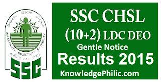 SSC CHSL 2015 Marks Out