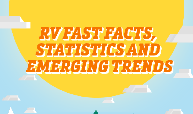 RV Fast Facts, Statistics, and Emerging Trends #infographic