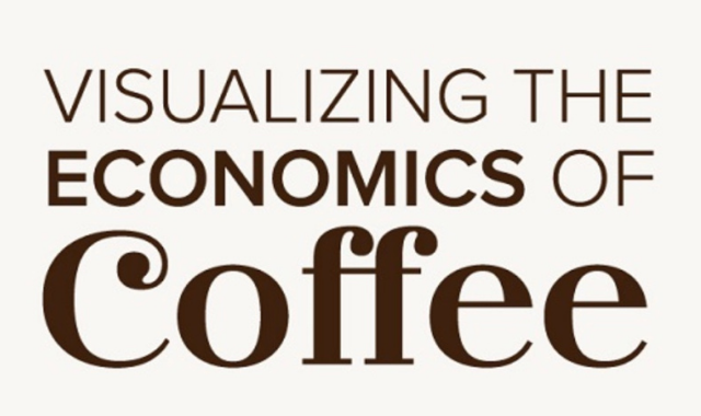 Coffee Economics: What Goes Behind that Cup?
