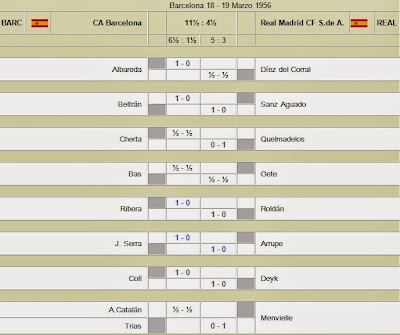 Resultados primera vuelta del I Campeonato de España por Equipos 1956
