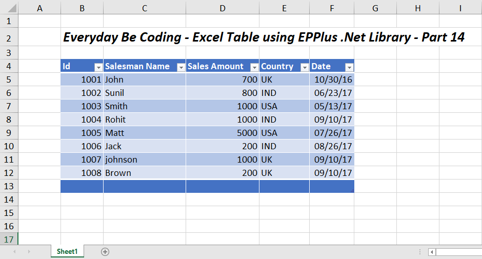 How To Create A Table In An Excel Worksheet & Insert Data