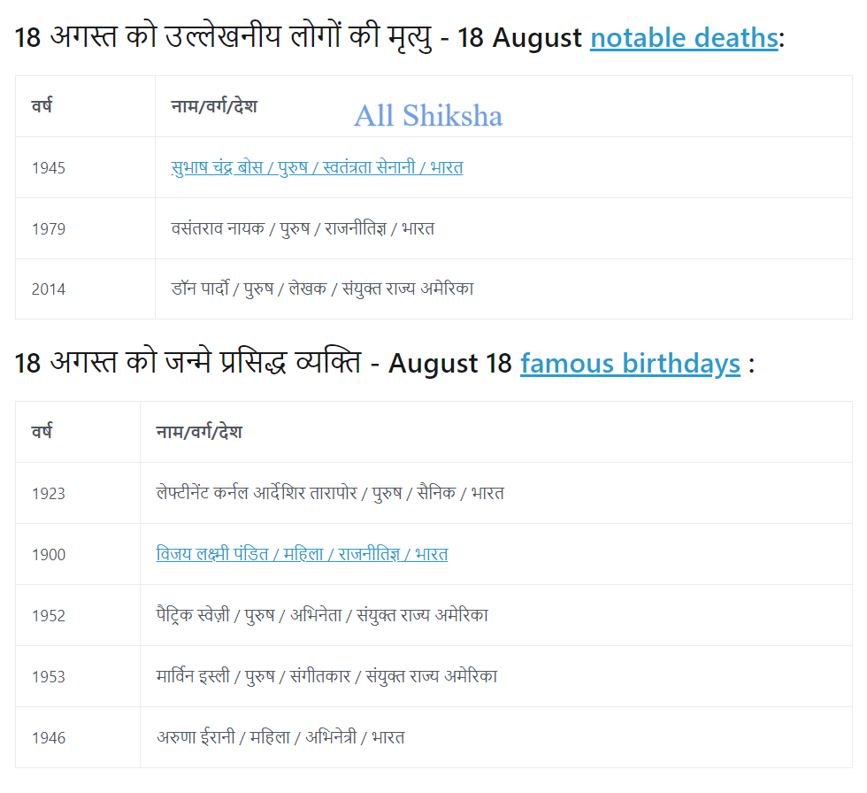 History of 18 August