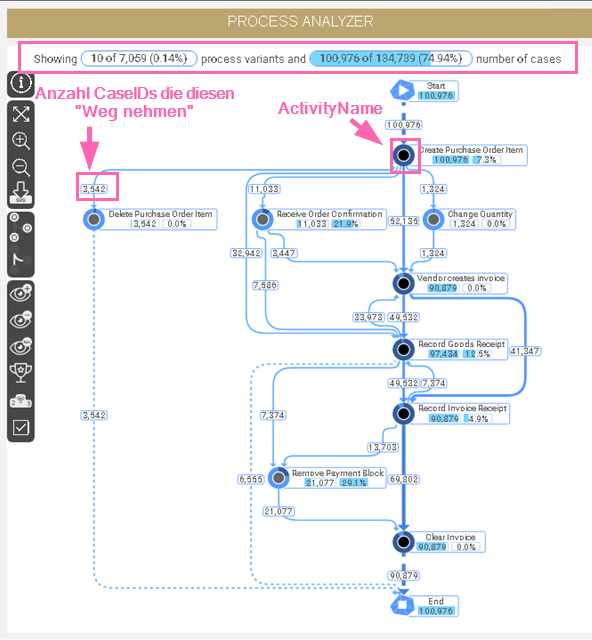 Process Mining Qlik Extension Details
