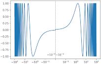 Python Matplotlib Tips: Add second x-axis below first x-axis