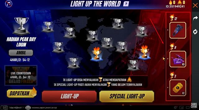 Miletsone hadiah FFCS Light Up The World