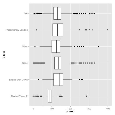 Line Breaks Between Words in Axis Labels in ggplot in R | R