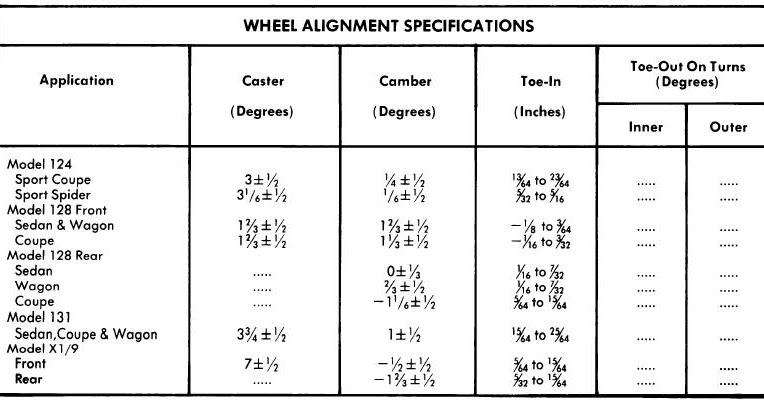 repair manuals  fiat wheel alignment guide