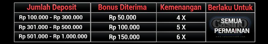 bonus ratucasino88