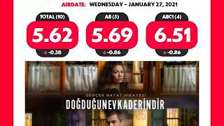 Sol Yanim Turkish Series Unfortunate Wednesday Evening.