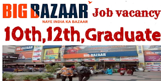 India's Biggest Retail Company Urgent Hiring 10th and 12th Pass Candidates in All Locations in Uttar Pradesh