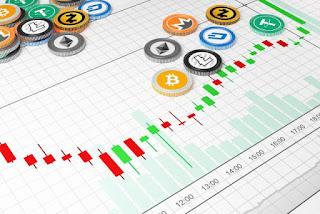 مؤشرات أسعار العملات المشفرة