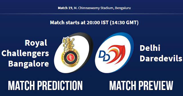 IPL 2018 Match 19 RCB vs DD Match Prediction, Preview and Head to Head Who Will Win