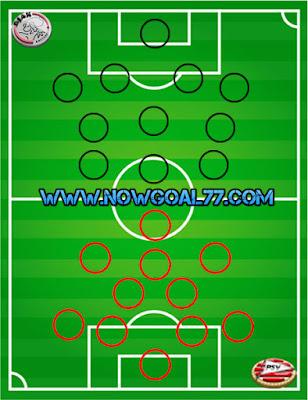 Prediksi Susunan Pemain Ajax dan PSV