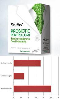 opinii forumuri dr hart probiotic bun pentru copii