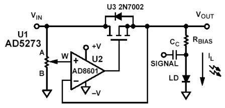 AD5273 Digital Potentiometer Datasheet