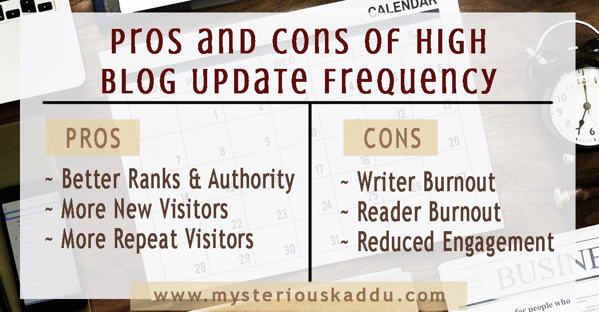 Pros and Cons of High Content Publishing Frequency On Blogs