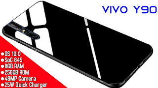 Vivo Y90 Will Carry a 4,030 mAh Battery and 3 GB RAM