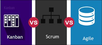 Kanban vs Scrum vs Agile