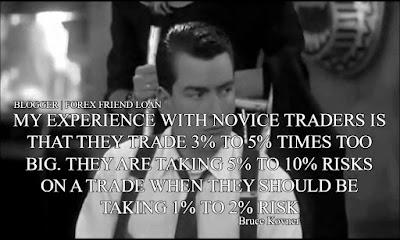 Trader Quote - Bruce Kovner