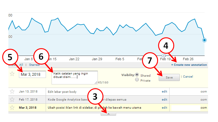 anotasi Google Analytics