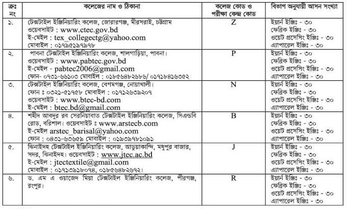 Department of Textiles (DOT) Textile Engineering College Code and Exam Center Code