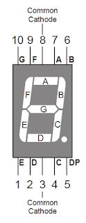 Display 7 segmentos catodo comum
