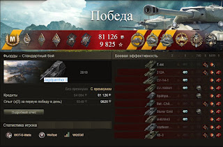 Как World of Tanks, получить мастера, на любом танке.