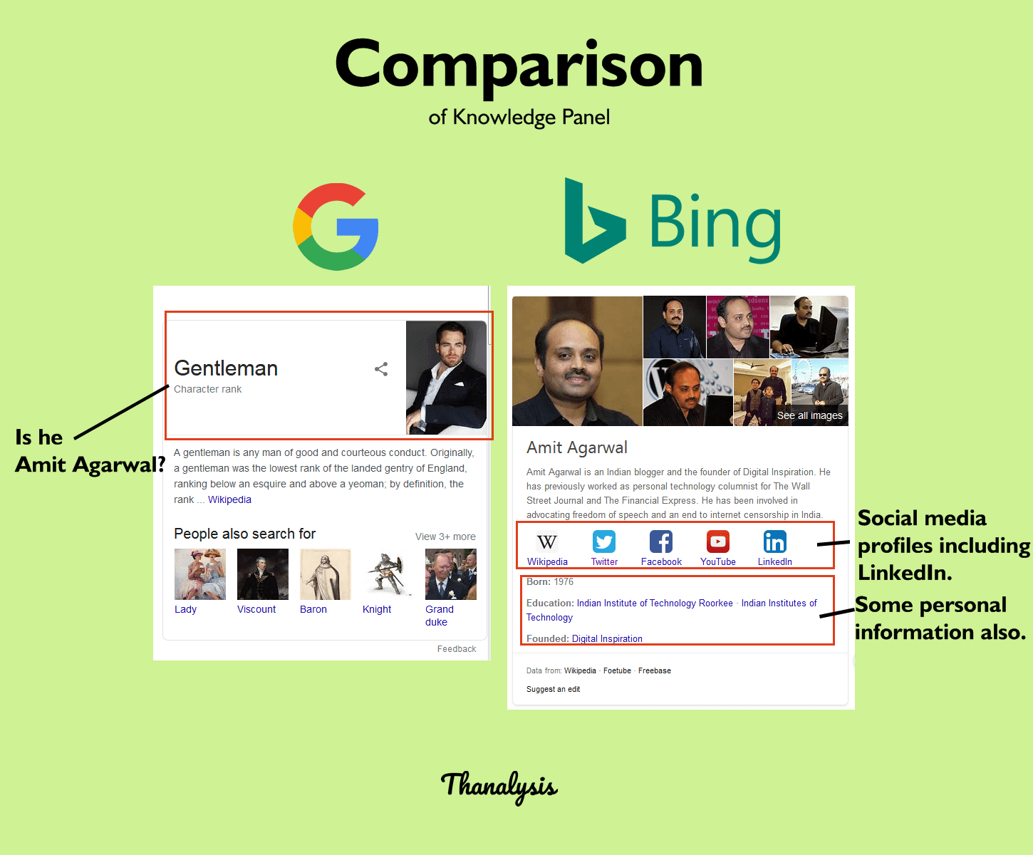 Comparison of the knowledge panel provided by Google and Bing on Reverse Image Search for Amit Agarwal's image