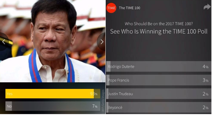 Duterte takes early lead in TIME 100 most influential people in the world