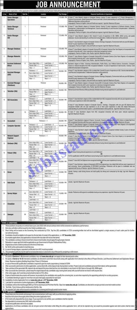 Jobs In Land Records Settlement And Digitization Govt Of Kpk Nov 2020